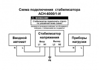 Подогреватель углекислого газа ПУЗ-70-50