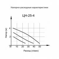 Газовый редуктор универсальный У30/АР40